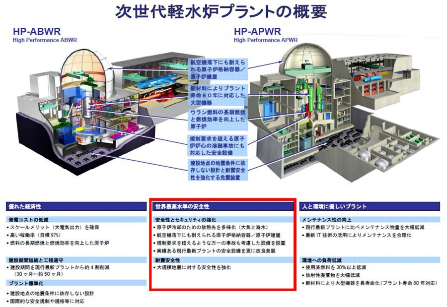 軽水炉技術開発チーム | グループ・センター紹介 | (一財)エネルギー ...