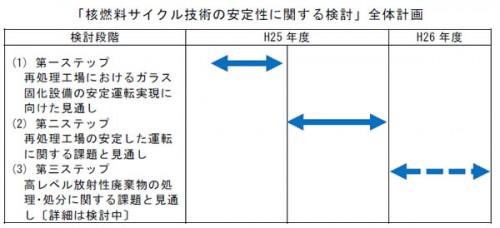 cycle_201308_f_01